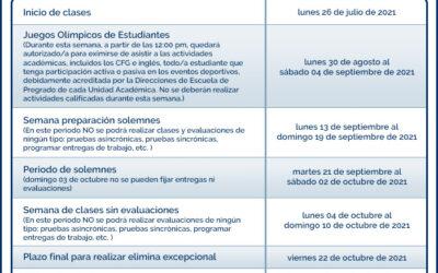 Calendario Académico Primavera 2021